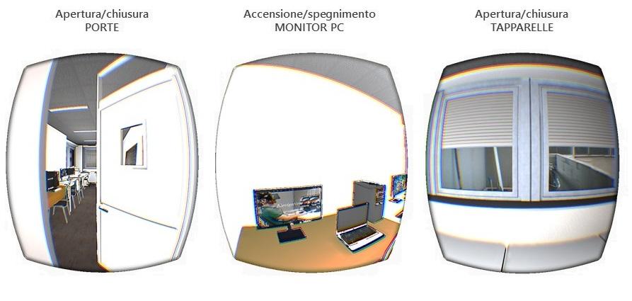 Interazioni con l'ambiente virtuale